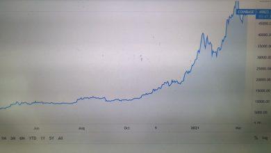 Photo of Prosek cena je crta na pesku za Bitcoin bikove, kaže analitičar